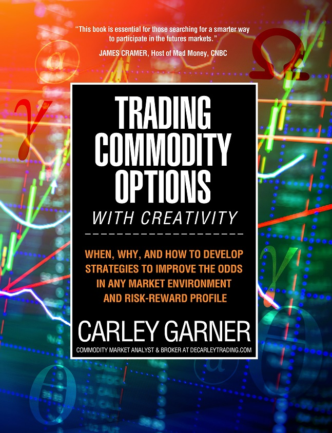 Trading Commodity Options with Creativity